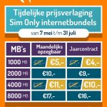 Nieuwe Sim Only internetbundels _ Simyo